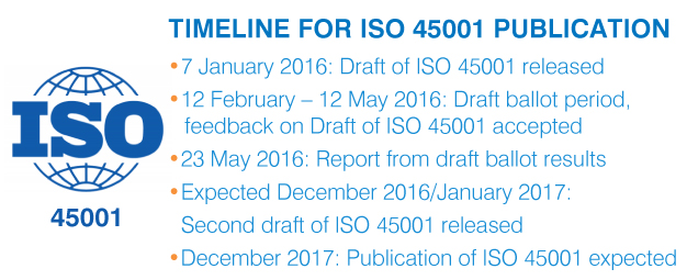 Guide to ISO 45001 - A Detailed Overview of the ISO 45001