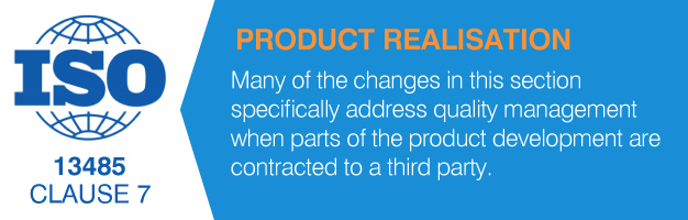 product realisation