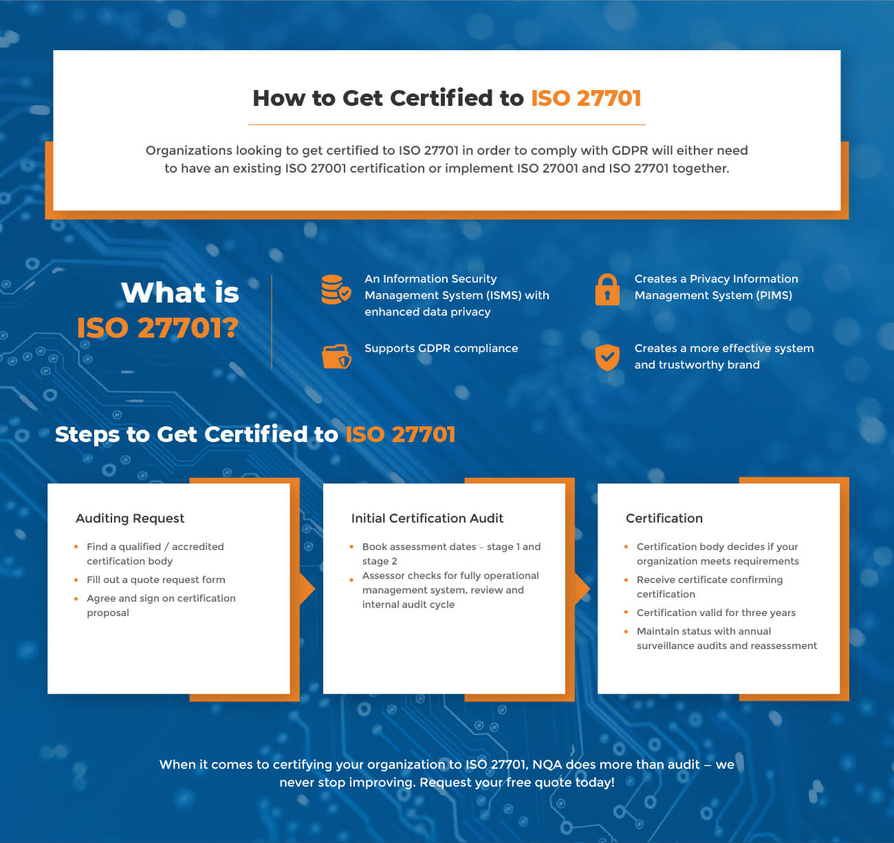 how to get certified to iso 27701